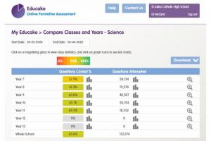 Home Based Students Tackle 150,000 Questions!