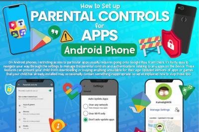 Take Smartphone Control