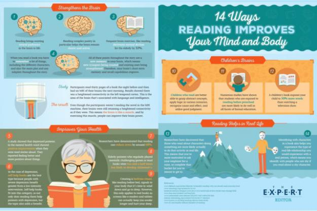 Improve Your Mind With Regular Reading