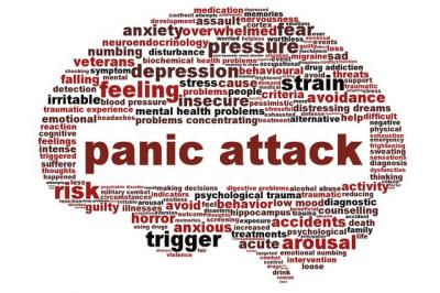 Mental Health: Panic Attacks